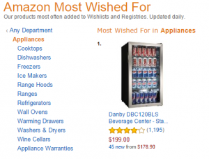 Amazon most wished for product